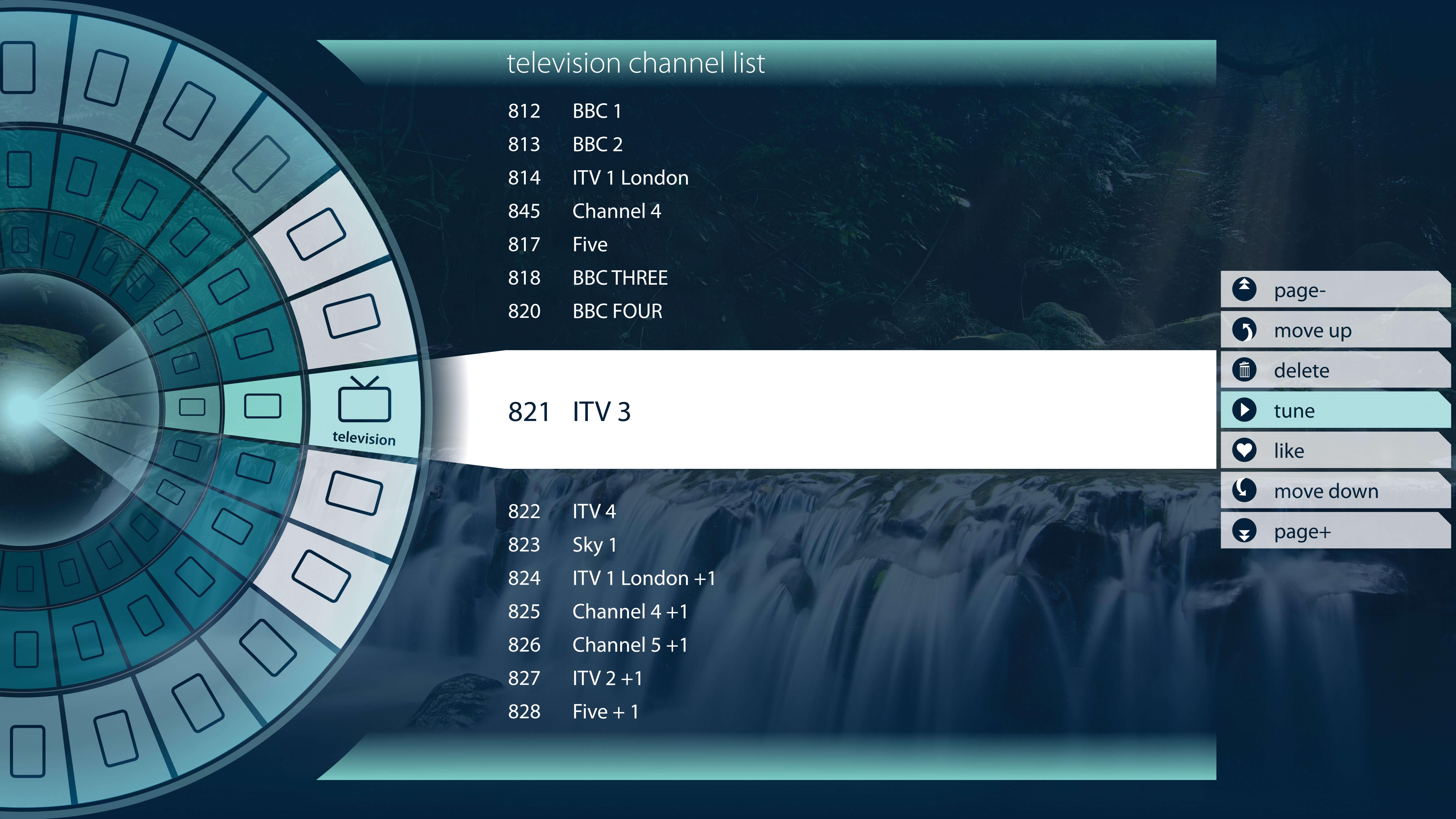 Spinnaker Channel List